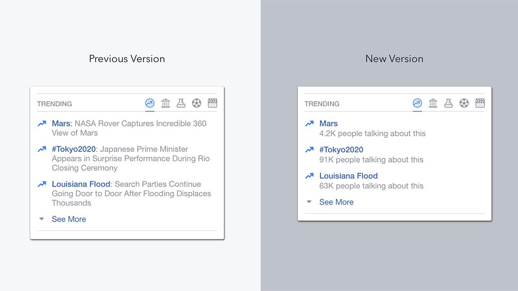 Facebook vai automatizar seção de Trending e diminuir curadoria humana