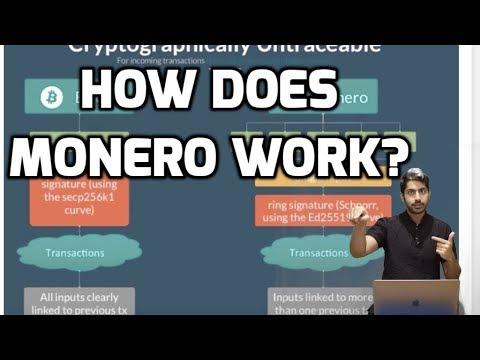How Does Monero Work?